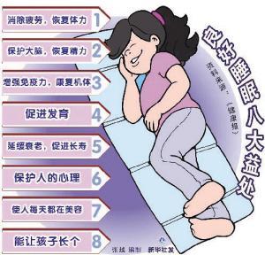 良好睡眠的八大益处